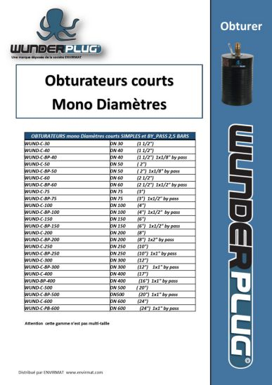 Obturateurs courts mono diamètres WUNDERPLUG